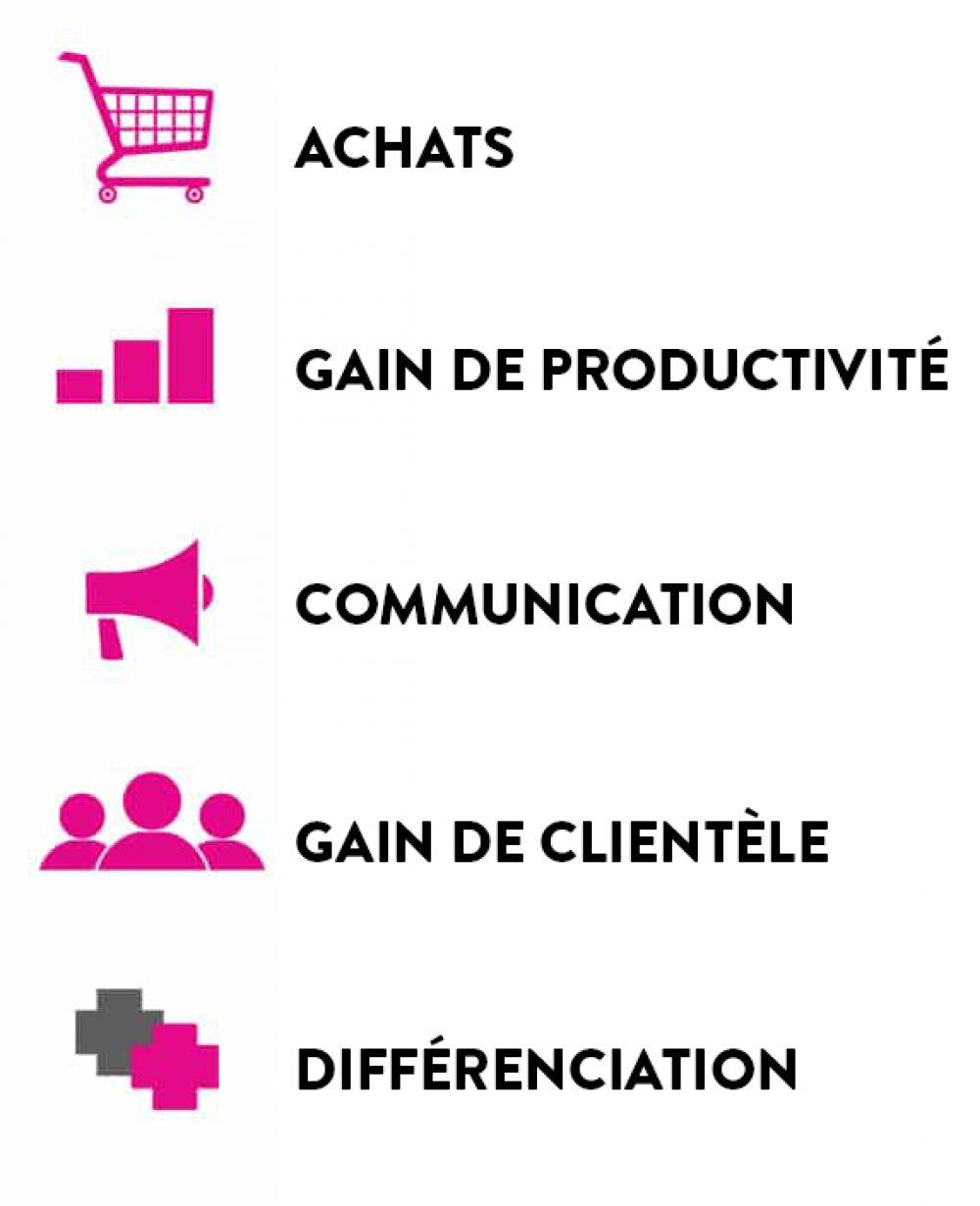 BOITE A OUTILS Groupe DL Santé Directlabo achat productivité communication clientèle patientèle officine pharmacie 2019